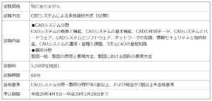 2次元CAD利用技術者試験2級概要